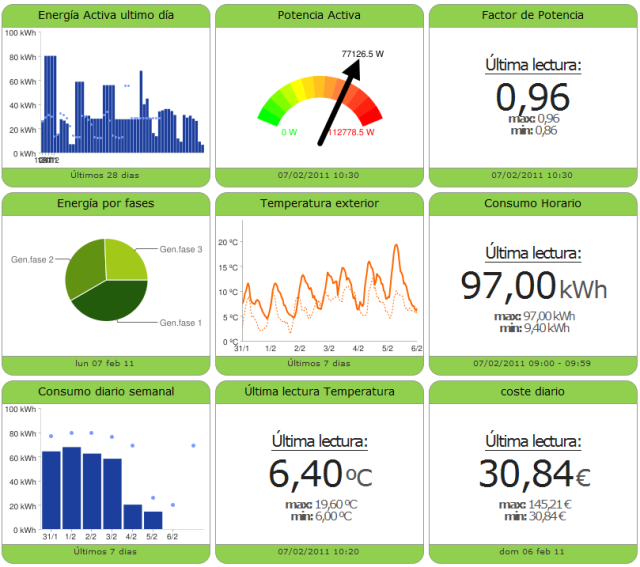 monitoritzacic3b3
